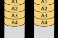Creating a RAID 1 Array on Ubuntu